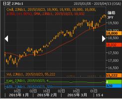 12月ECB量的緩和が実施されれば株価はどうなるのか?発表から開始までググれば簡単にみつかる