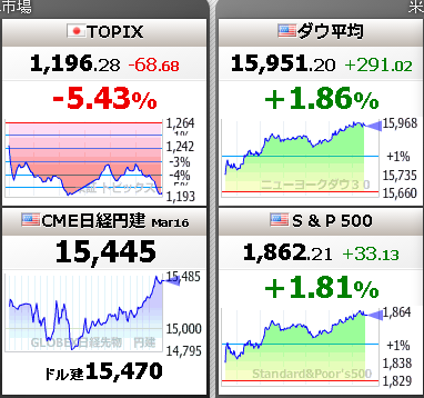 常勝トレーダーと思っていた自分が、株価下落で気付けばカモトレーダーに変わっている