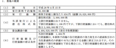 3681ブイキューブ行使価額修正条項付き第 15 回新株予約権