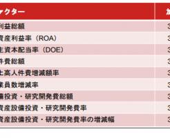 野村企業価値分配指数ルールガイド