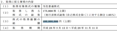 シノケン自己株式取得