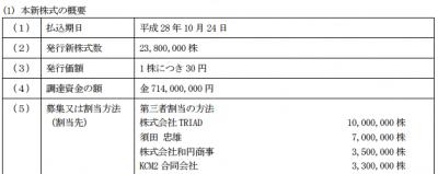 ジオネクスト新株引受権発行