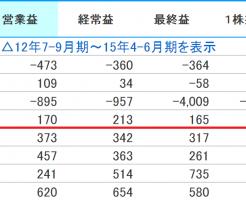 6815ユニデン_かぶたん