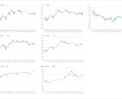 200916市況チャート