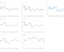 200917市況チャート